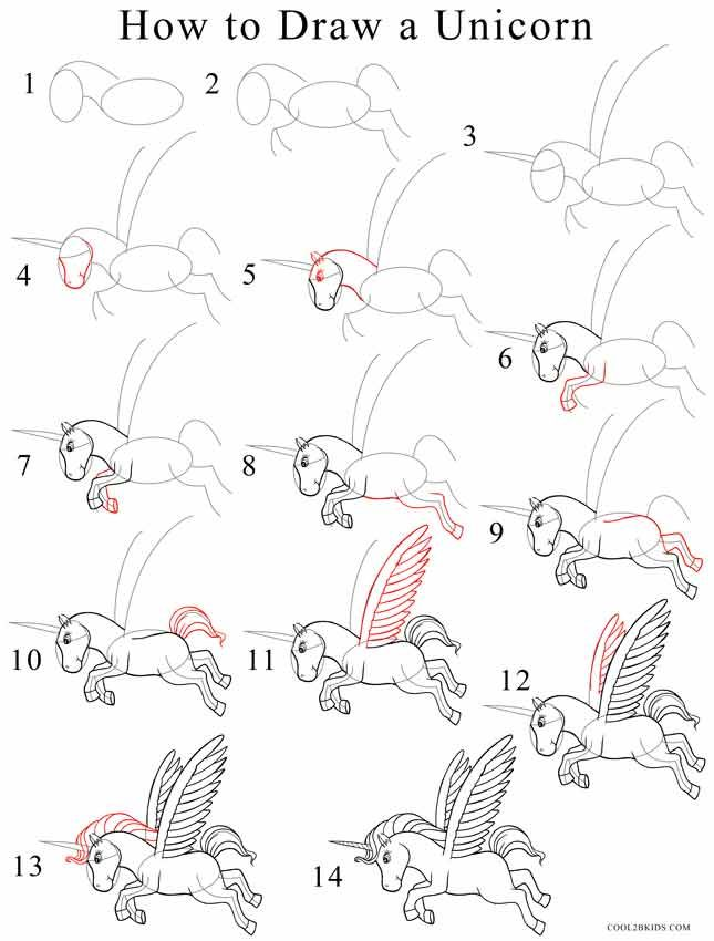 How to Draw a Unicorn Step by Step Drawing Tutorial with