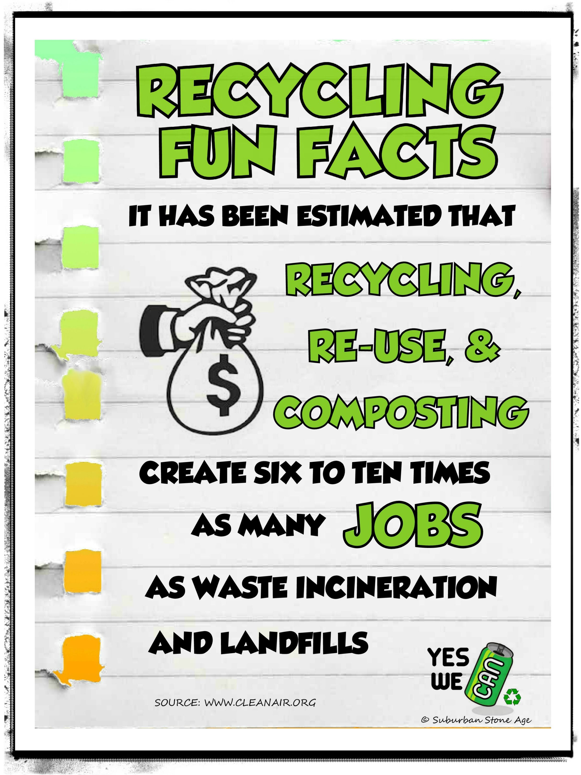 Recycling Fun Facts