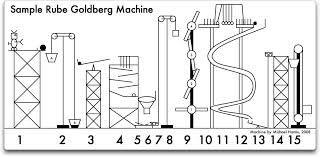 Rube goldberg machine blueprints google search psa poster rube goldberg machine blueprints google search malvernweather Gallery