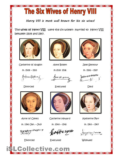Henry viii wives and children family tree