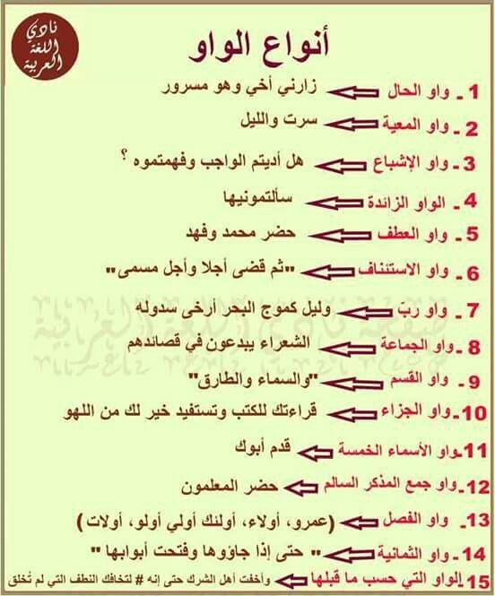 صديقي حرف الواو Learn Arabic Language Arabic Language Learning Arabic