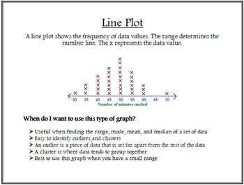 Types of Graphs Posters | Types of graphs, Graphing, Teaching math