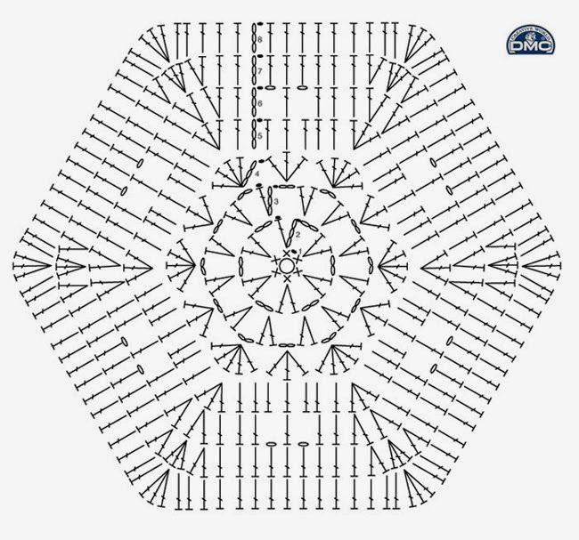 El blog de Dmc: Patrón de regalo para alfombra de Natura XL ...