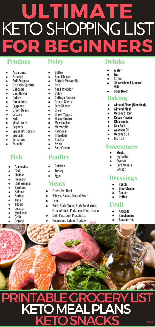 Keto Shopping List [Keto Grocery List + Printable PDF] #ketomealplan