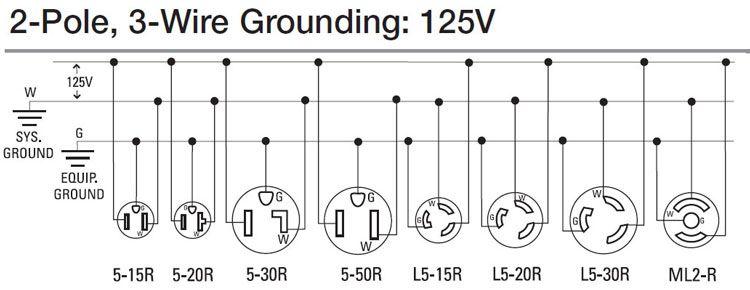 120 240 volt plug wiring