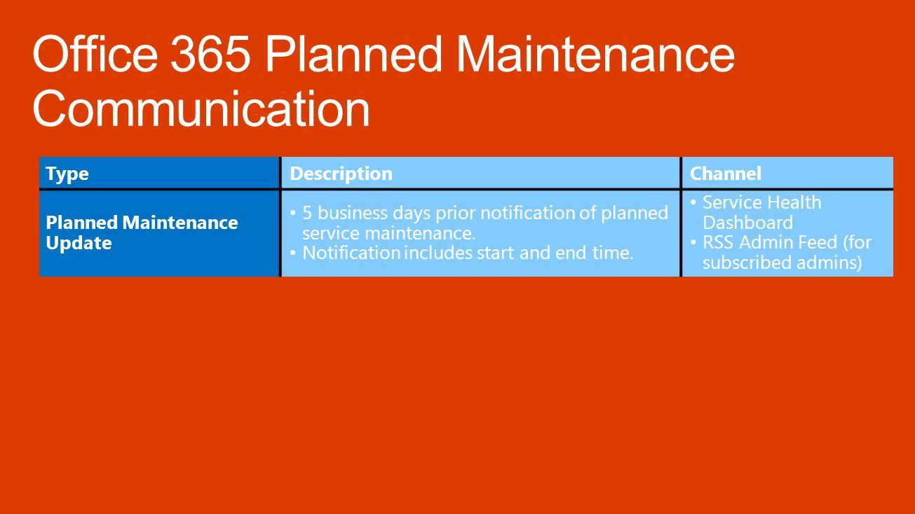 Office 365 Planned Service Changes for 2023 How to plan