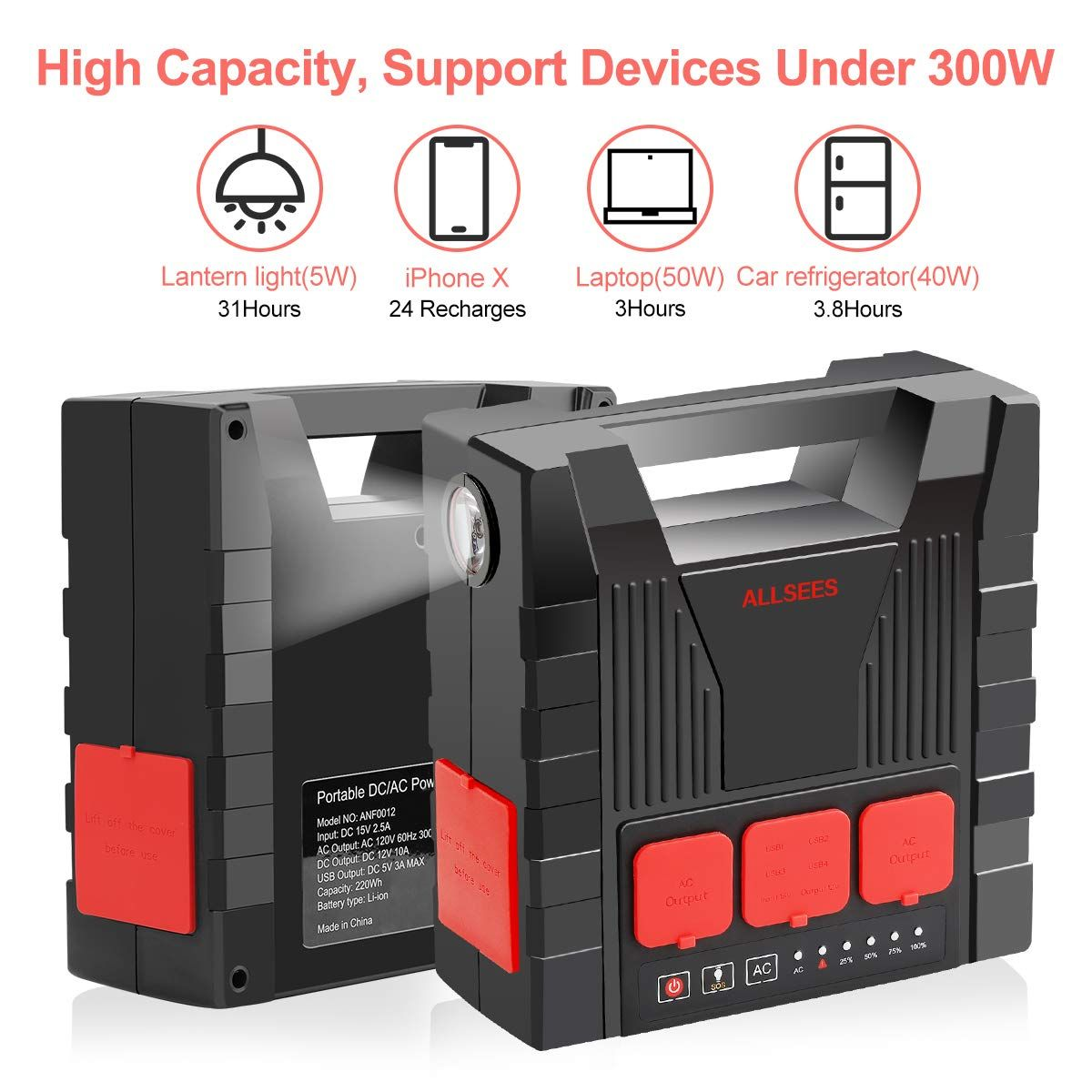 Allsees Portable Power Station 220wh Emergency Backup Lithium Battery 110v 240v Max 300w Pure Sinewave Ac Outlet 12v Dc Output With Led Light Solar Generato