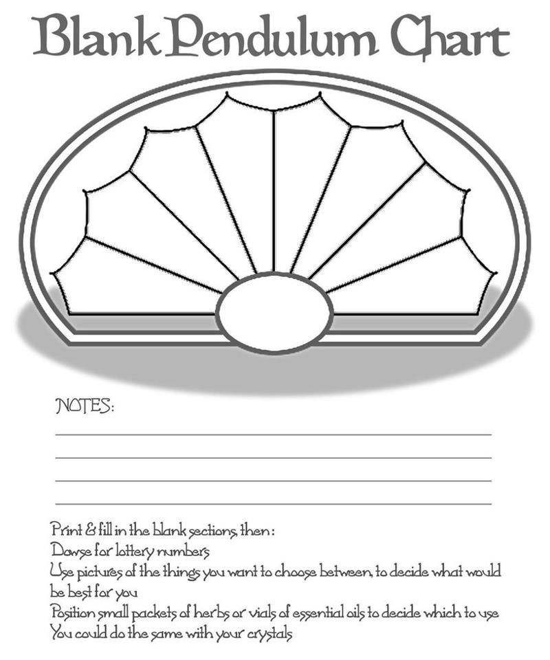 Blank Pendulum Chart | Pendulum Dowsing | Pendulum board