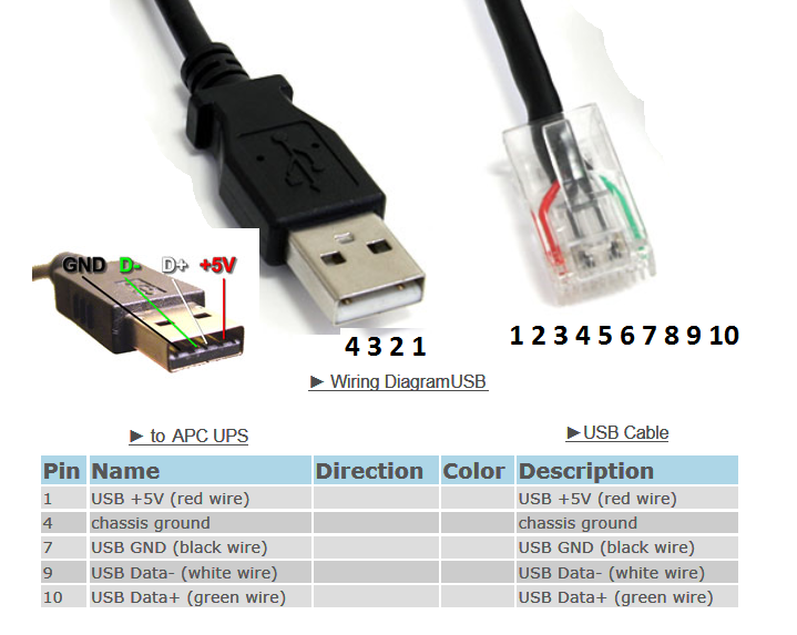 How to build an APC U.P.S. data cable. Page 2 Hardware