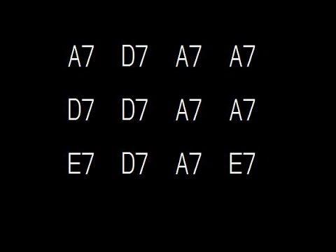 ギター アドリブ練習用 ロック Aペンタトニックスケール バッキングトラック(A pentatonic Scale practice  Rock)