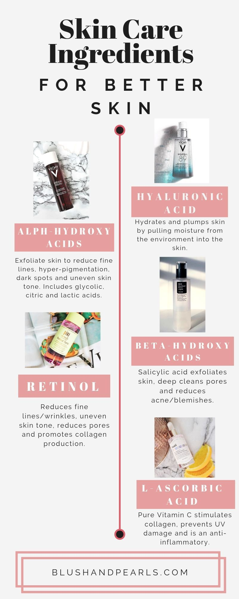 Skin Care Ingredients You Need To Know About Blush Pearls Skincare Ingredients Dry Skin Care Anti Aging Skincare Routine
