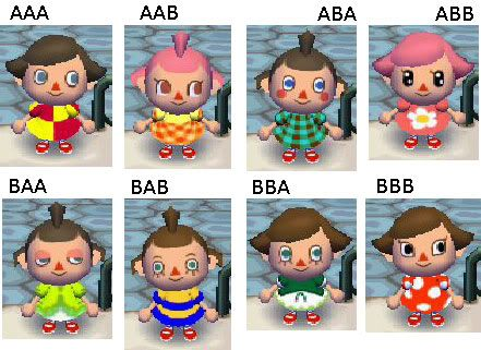 Animal Crossing City Folk Girl Faces If I Had Face Bab I Would