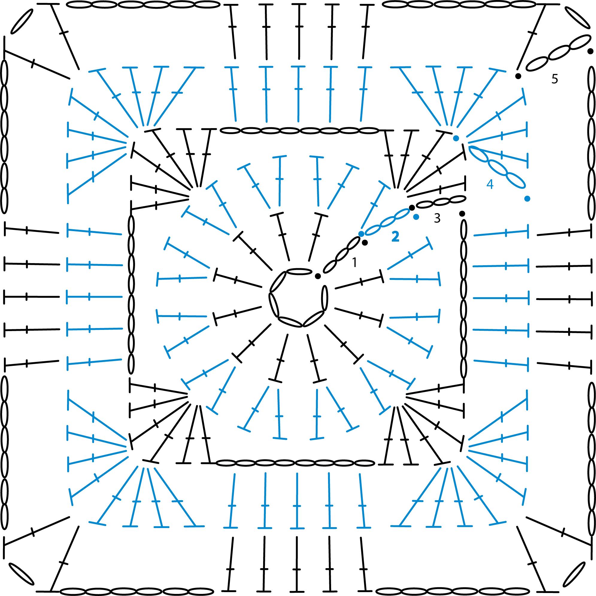 Granny square Círculo en un cuadrado … | crochet granny squares | Pinte…