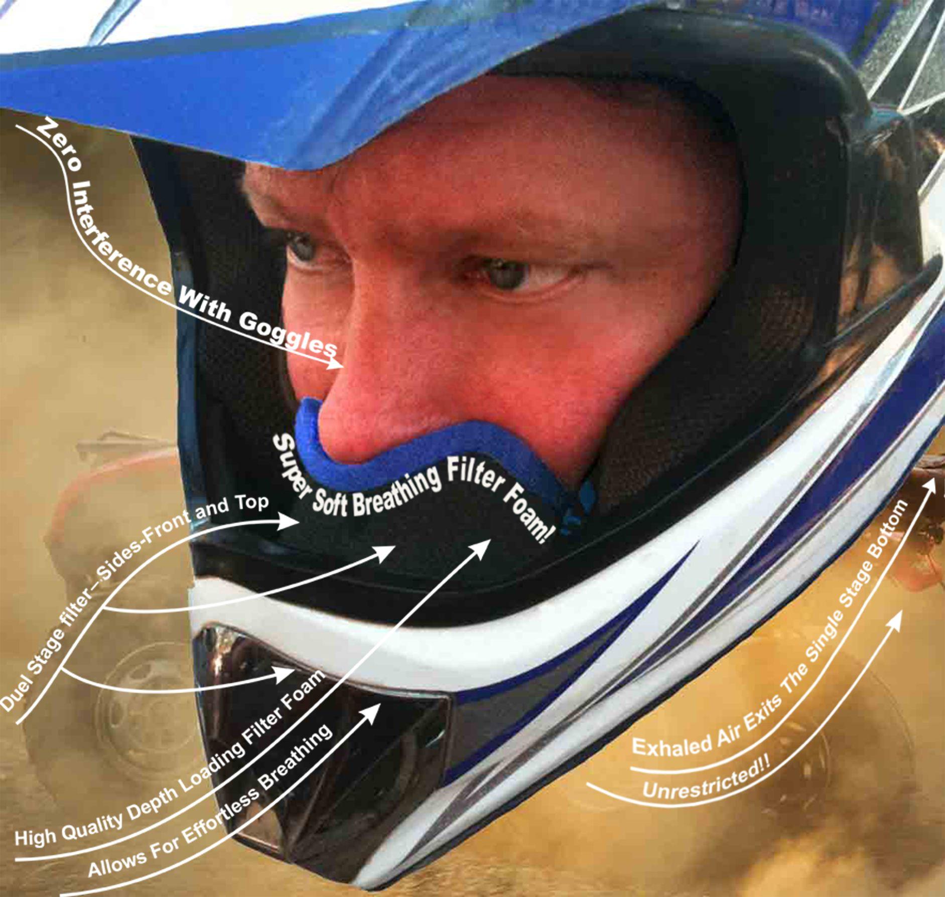 Diagram_atvutvdustmasknose fixsport Dust mask, Atv