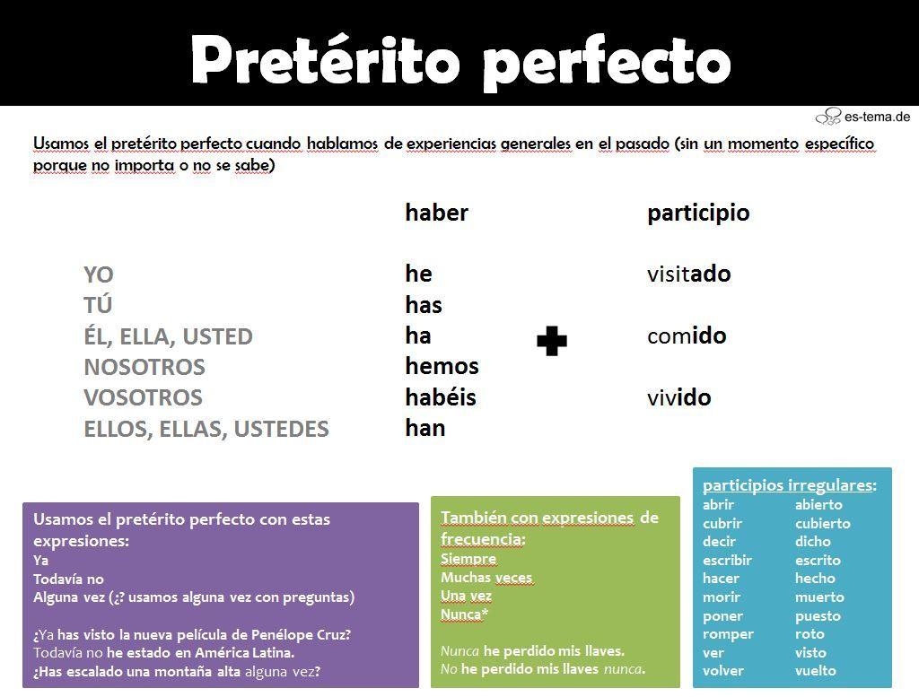 Pretérito perfecto | Ele préterito perfecto | Pinterest | Spanisch ...