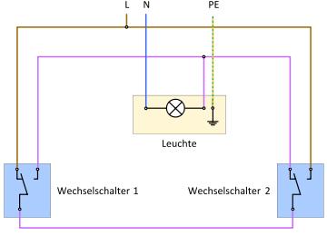 Sparwechselschaltung Wikipedia Elektroinstallation Hauselektrik Haustechnik