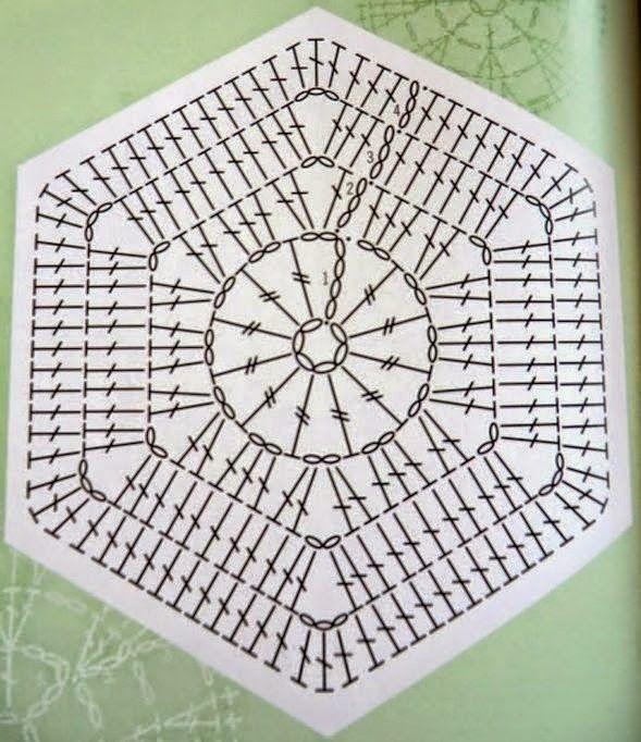 Esquema crochet de hexagono | Tejidos lindos | Pinterest | Esquemas ...