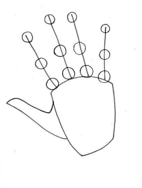 Auf Folgende Seite Erkennen Sie Wie Kann Man Eine Hand Realistisch
