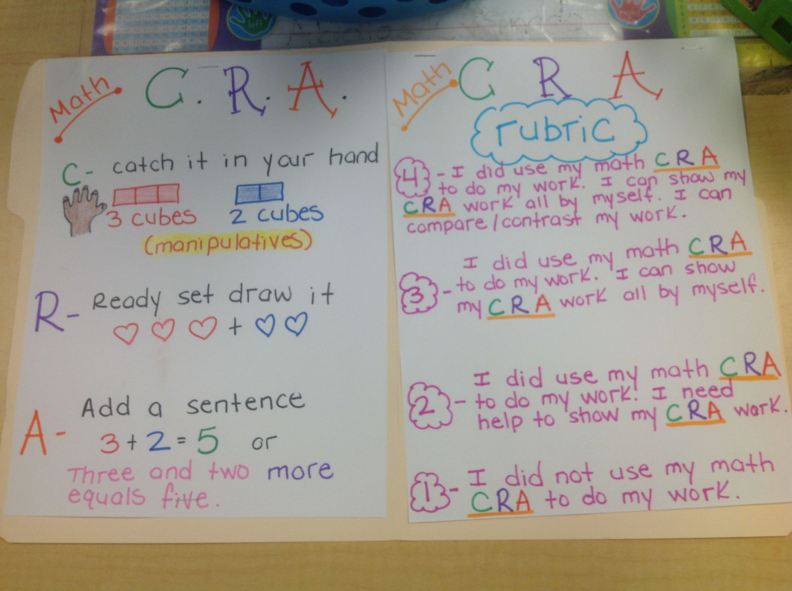 I Made This Table Anchor Chart Amp Rubric For Math Cra My