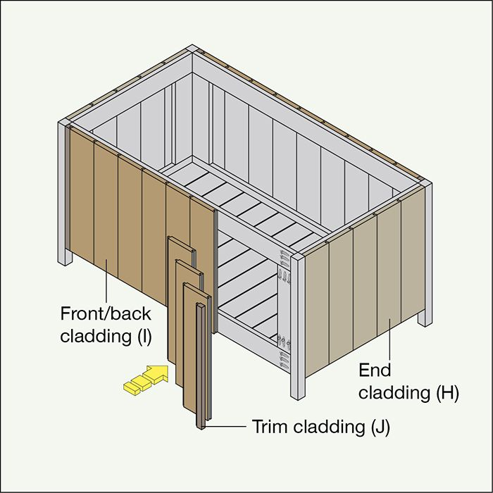 Diy Deck Box Plans From Lowe S Deck Box Diy Deck Pallet