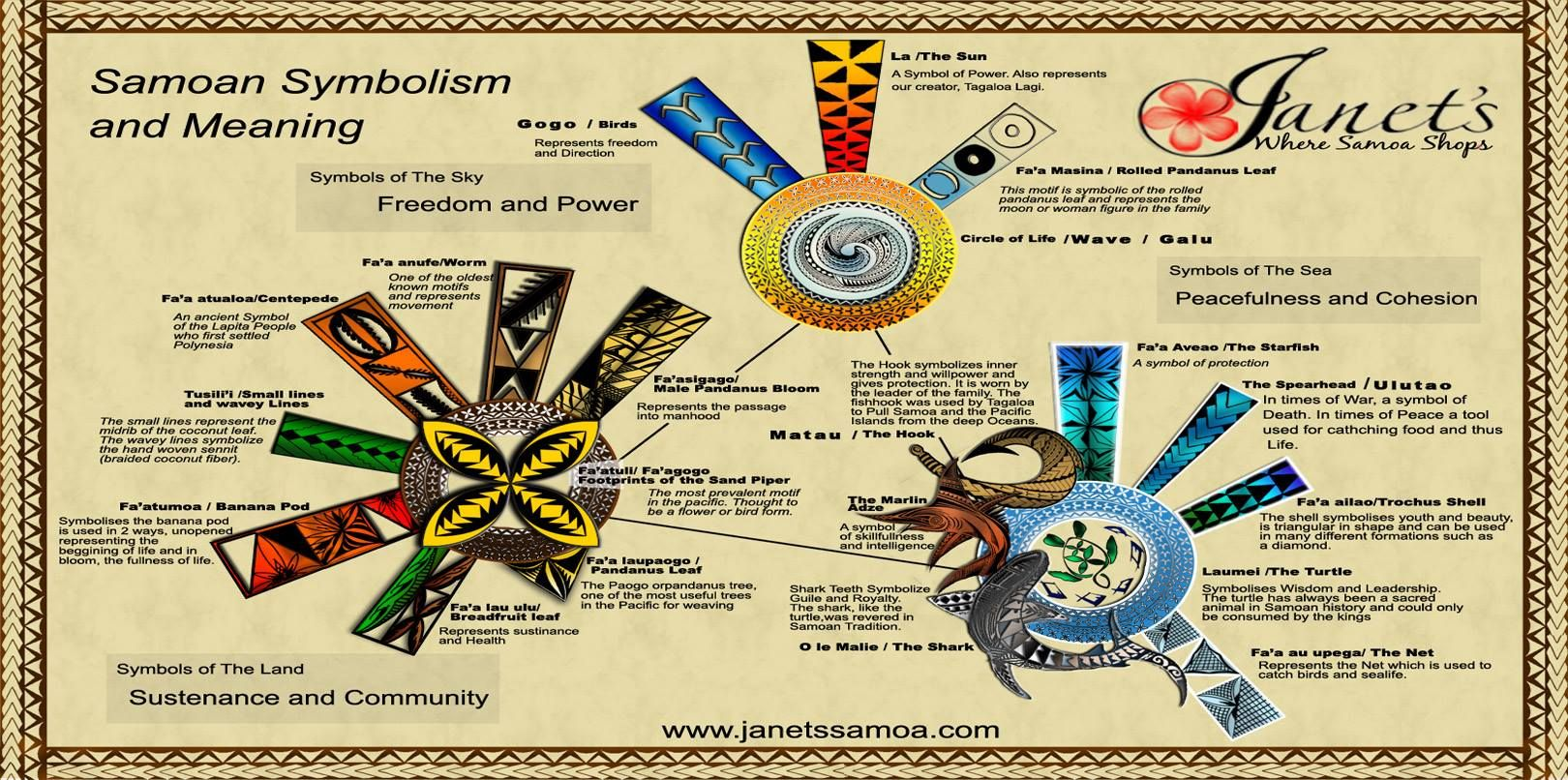 Samoan tribal tattoo meaning tattoos pinterest samoan tribal samoan tribal tattoo meaning biocorpaavc Gallery