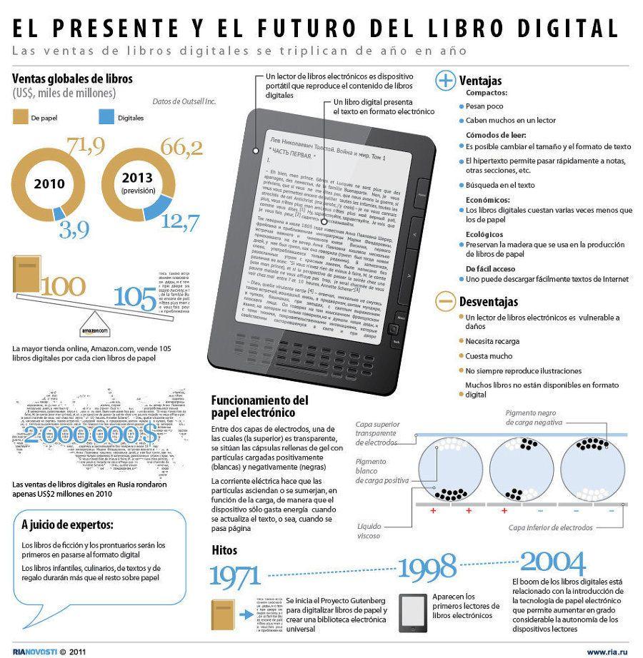 Libro Digital Y Actividades Para La Pizarra Digital Science 1