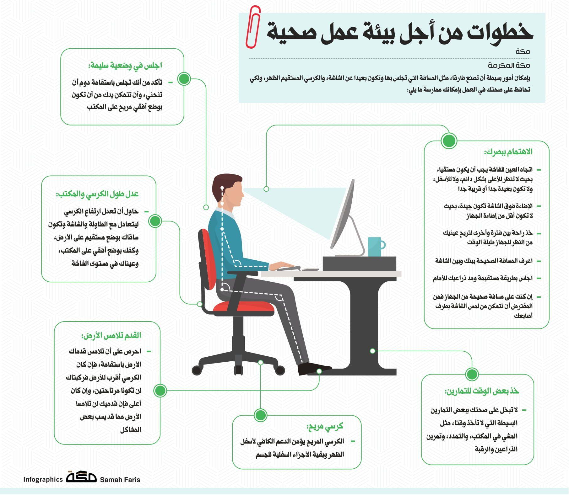 خطوات من أجل بيئة عمل صحية صحيفة مكة انفوجرافيك توظيف Life Skills Life Skills Activities Study Skills