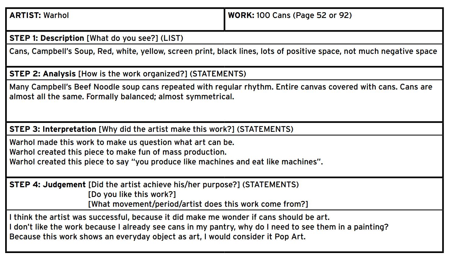 The Smartteacher Resource Art Criticism Step Practice