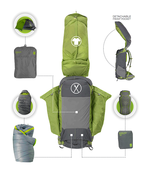 THE COOLEST NEW PACK Kelty TraiLogic Collection