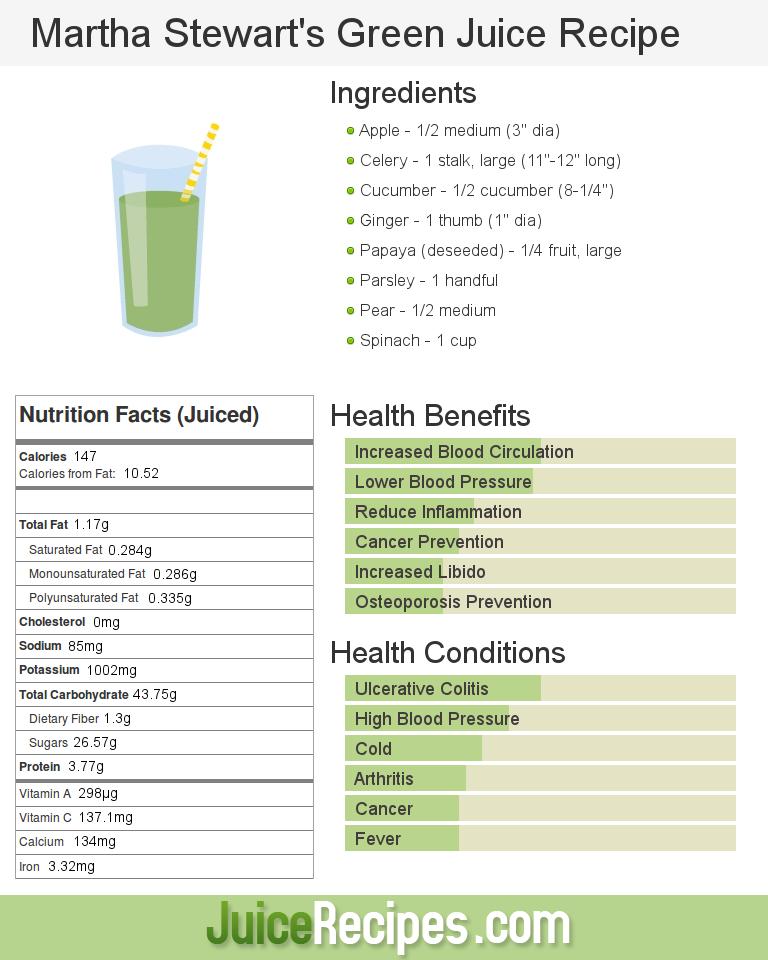 Martha Stewart S Green Juice Recipe Juicing Recipes Green Lemonade Green Juice Recipes