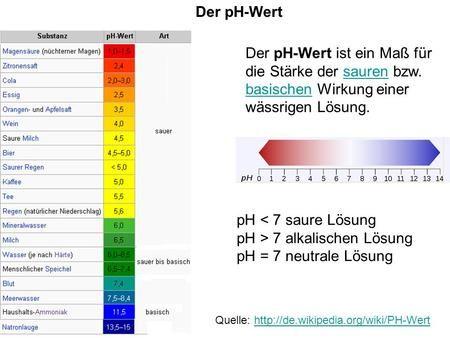 Der pH-Wert Der pH-Wert ist ein Maß für die Stärke der sauren bzw ...