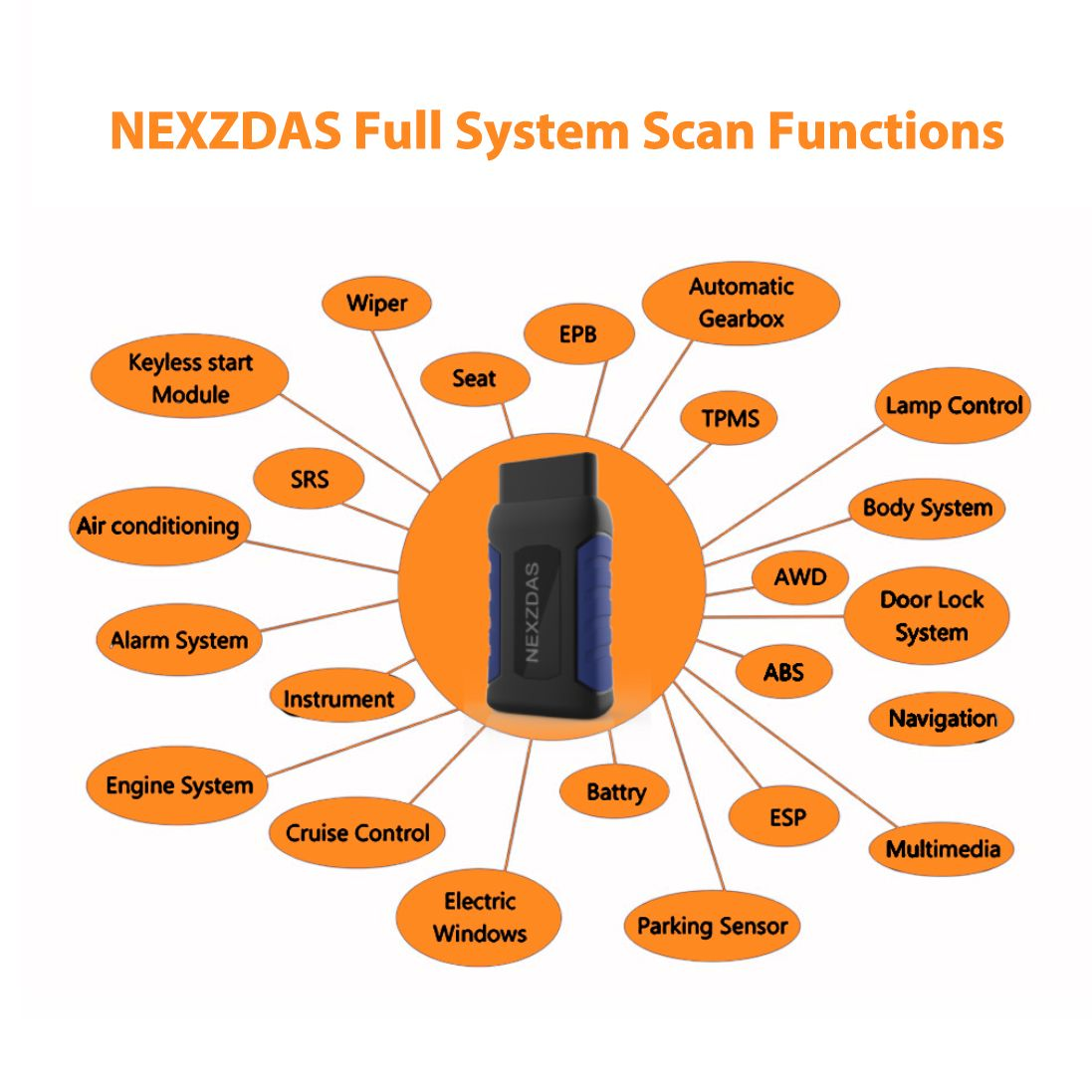 Humzor NexzDAS Comprehensive Full-system Auto Diagnosis Tool OBD2