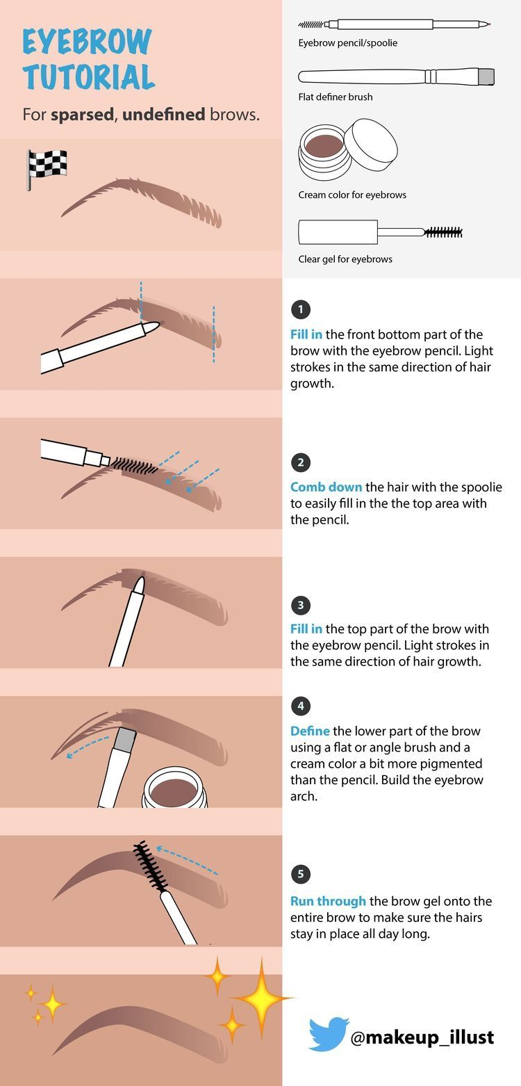 Illustrated eyebrow tutorial desi perkins 5 steps routine makeup ideas step by step