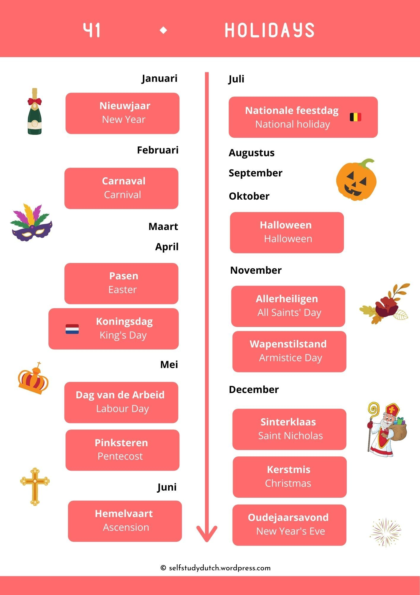 41 Holidays In 2021 Learn Dutch Vocabulary Cards Vocabulary [ 2000 x 1414 Pixel ]