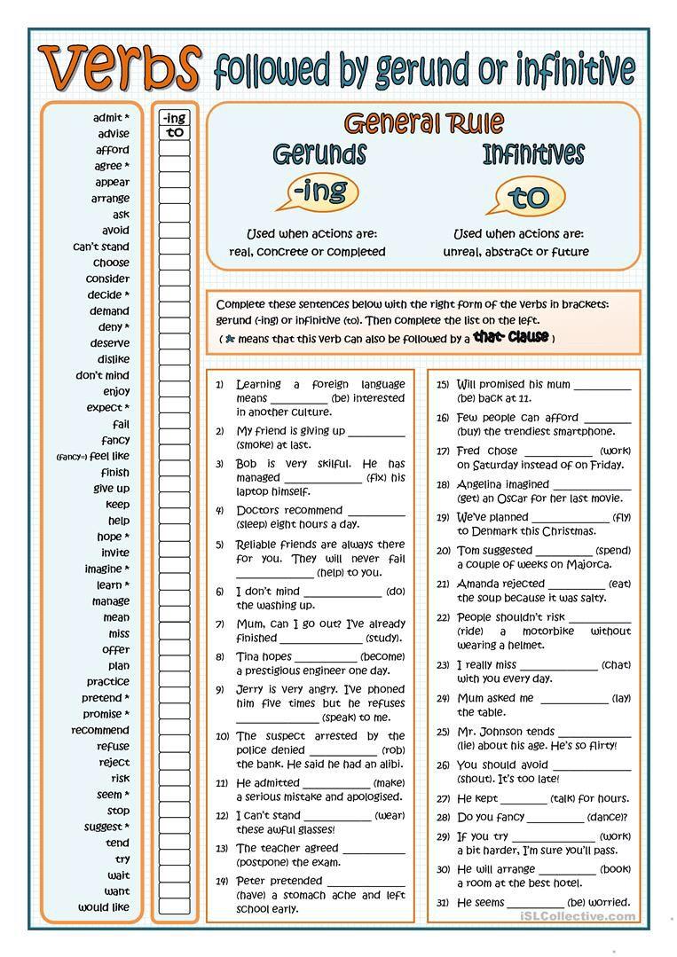 Pin de Titocfigue en English 3102 Language Skills