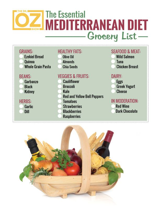 The monday dieter essential mediterranean diet grocery for Mediterranean food menu
