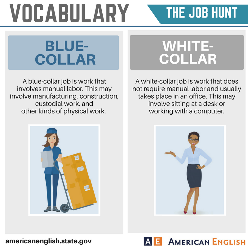 The Pros & Cons Of A Blue-Collar Career