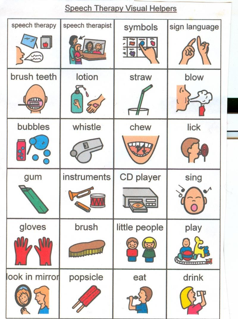 Speech Therapy Picture Cards And Activity Ideas Visuals Helpers