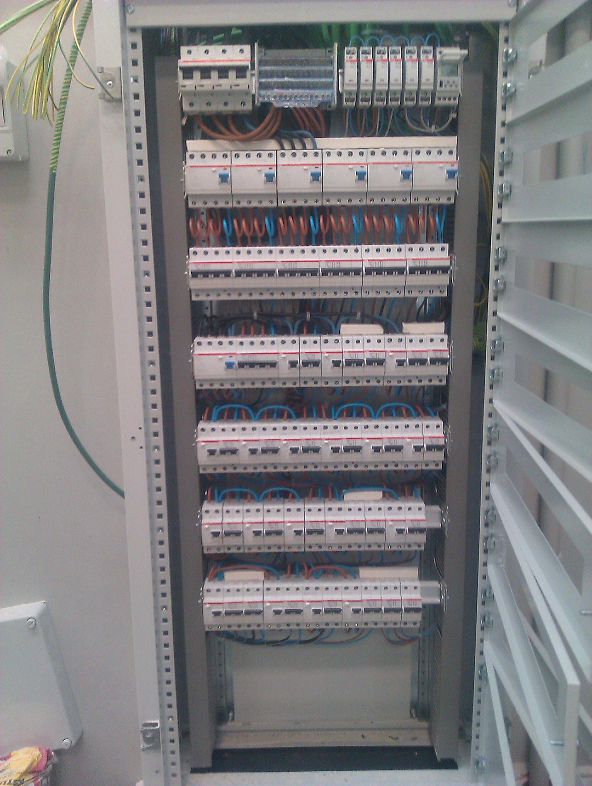 Cuadro el ctrico cableado el ctrico interior en una for Caja cuadro electrico