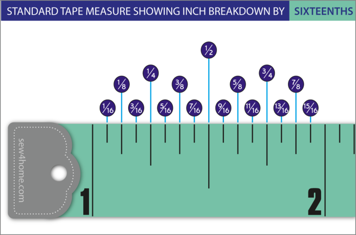 Deciphering The Marks On A Measuring Tape