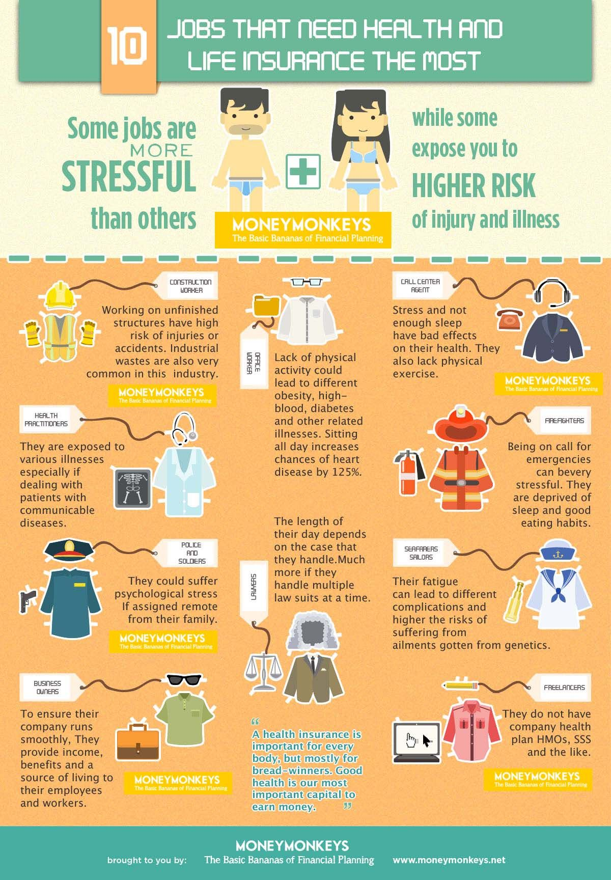 10 Jobs That Need Life And Health Insurance The Most Life And Health Insurance Baby Health Health Insurance Infographic