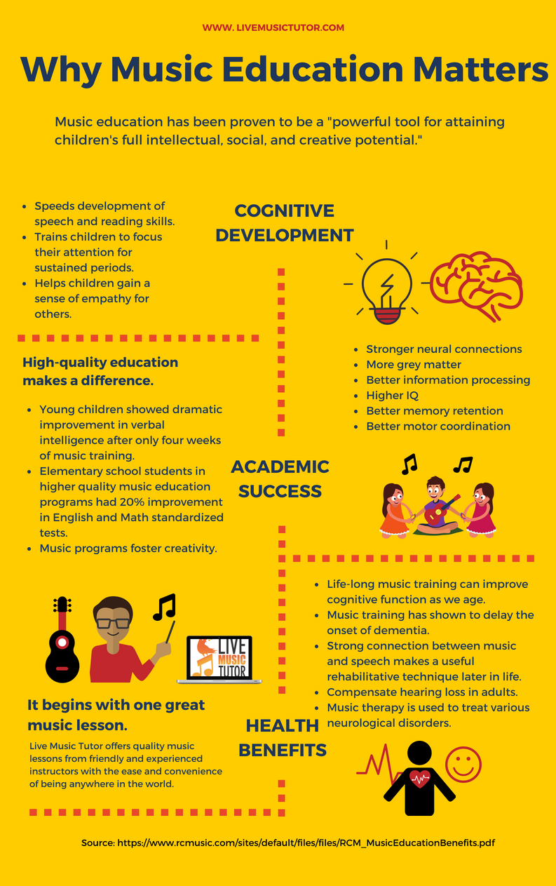 Music education is a valuable when it comes to developing