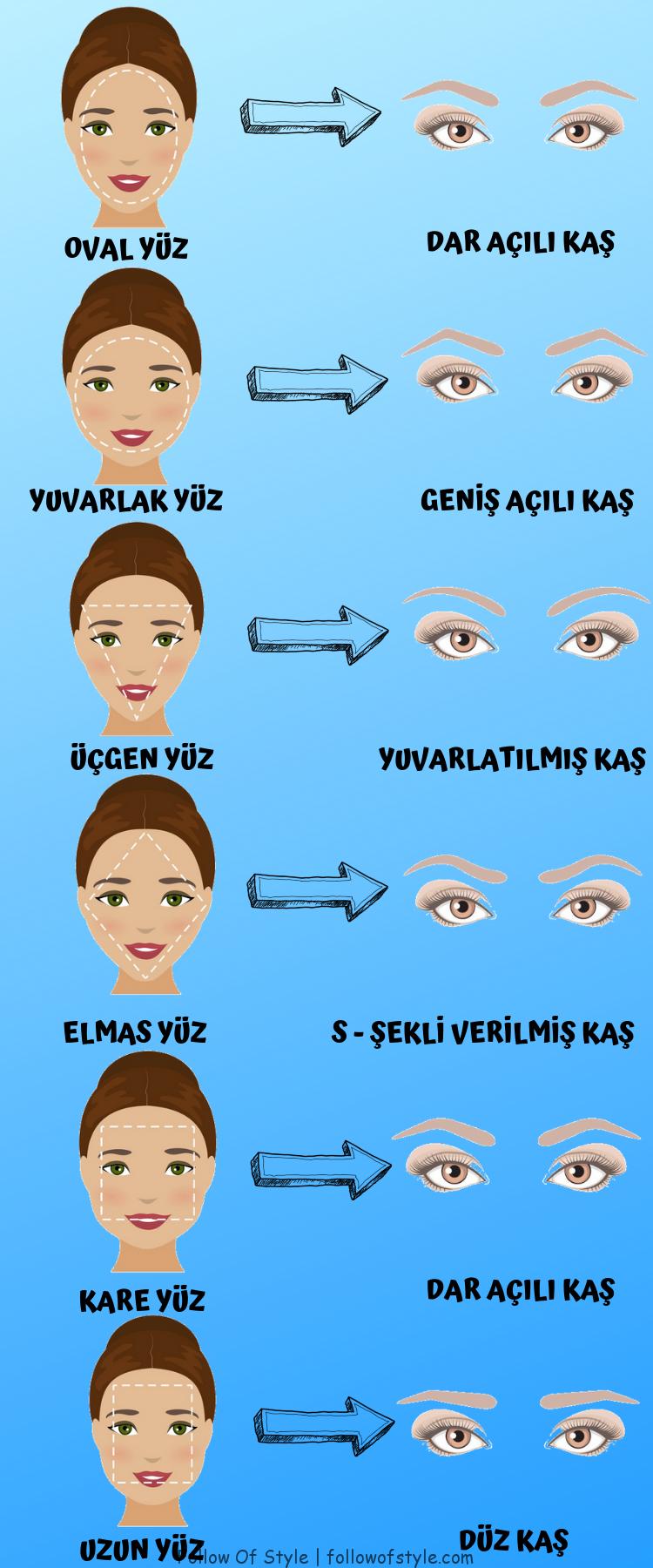 Yuz Sekillerine Gore En Cok Yakisan Kas Sekilleri Eyebrow