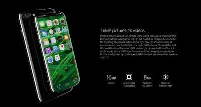 Iphone 8 Diramalkan Akan Menggunakan Layar Oled Dengan Ukuran 5 8 Inci Iphone Berlayar Pengukur