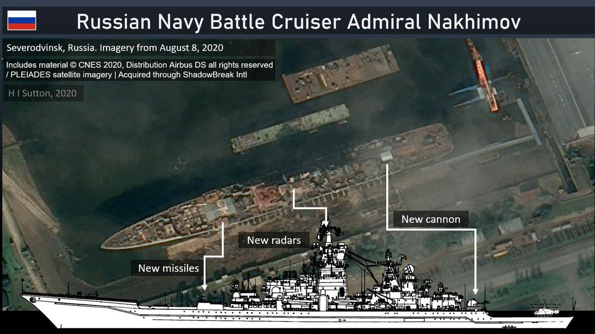 Russia S Giant Battle Cruiser Will Return In 2020 Cruisers Navy Day Battle