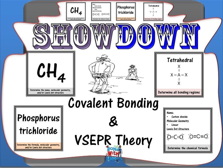 Want to help your chemistry students review covalent bonding - molecular geometry chart