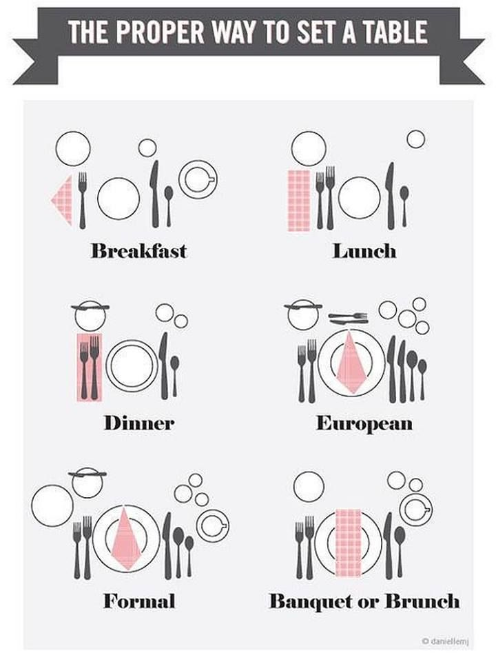 Table Settings How-To   !Food Info, Videos, & Tips   Pinterest ...