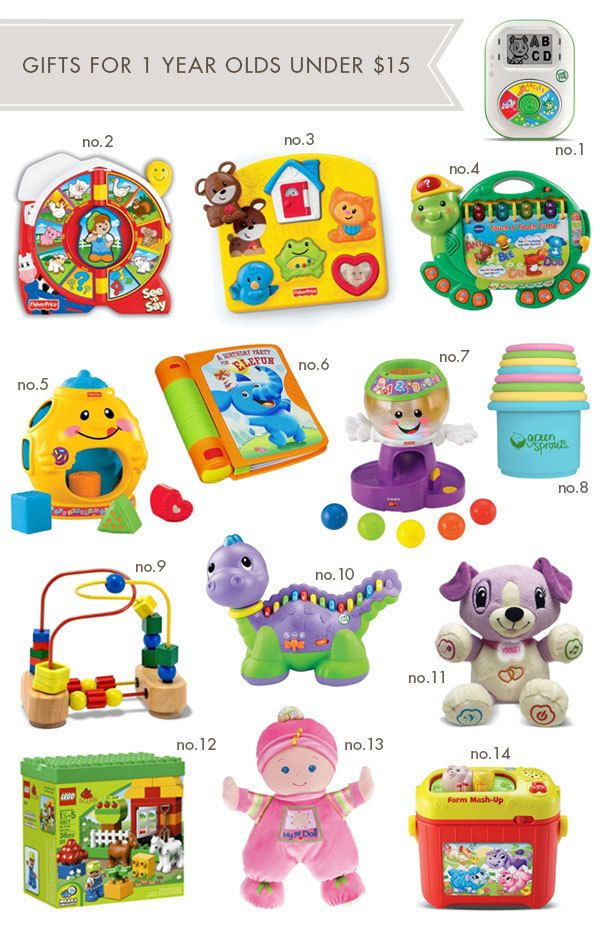 Gifts-for-1-Year-Olds. A great list! | Baby Play | Pinterest ...