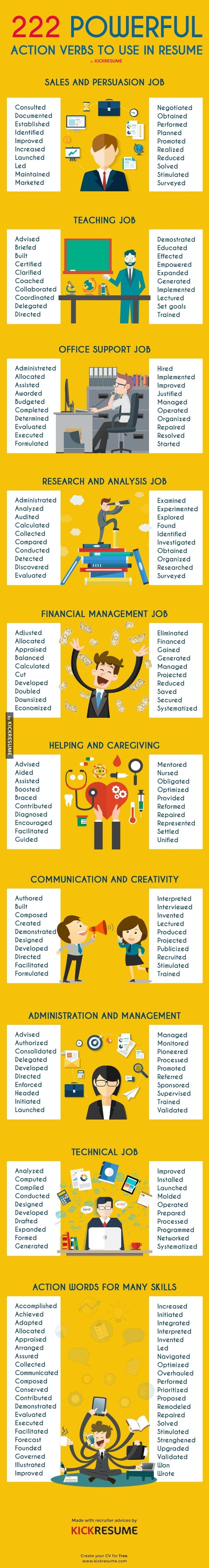 200  powerful action verbs perfect for your resume  infographic