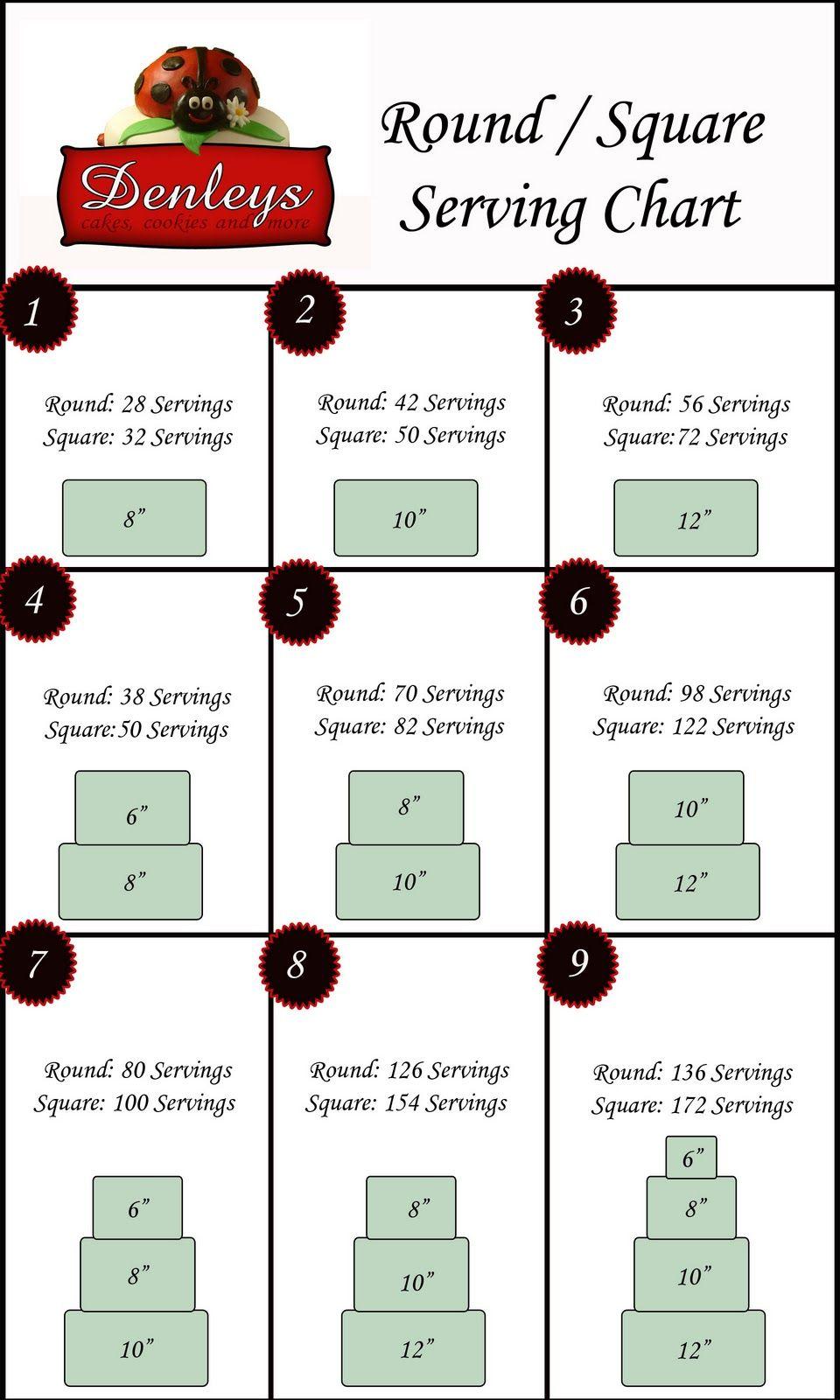 Round Square Serving Chart copy.jpg (960×1600) Cake